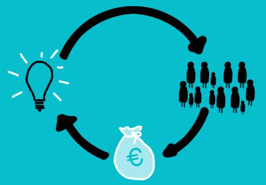 Crowdfunding: una nueva forma de financiar tu investigación